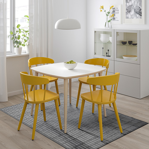 OMTÄNKSAM table
