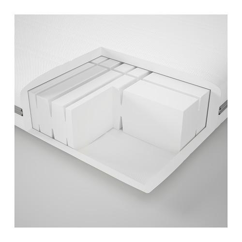 MALVIK putu materiāla matracis