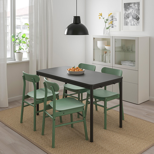 TOMMARYD table