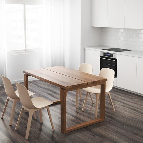 MÖRBYLÅNGA table
