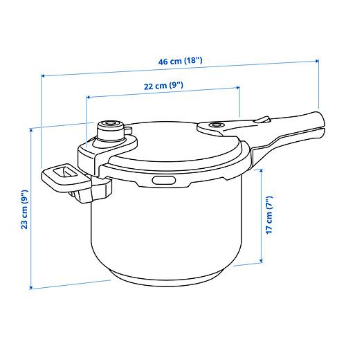 IKEA 365+ greitpuodis